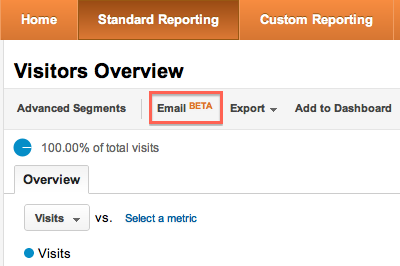 Google Analytics Features - Email Button