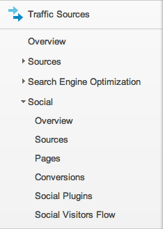 Google Analytics Features - Social Reports