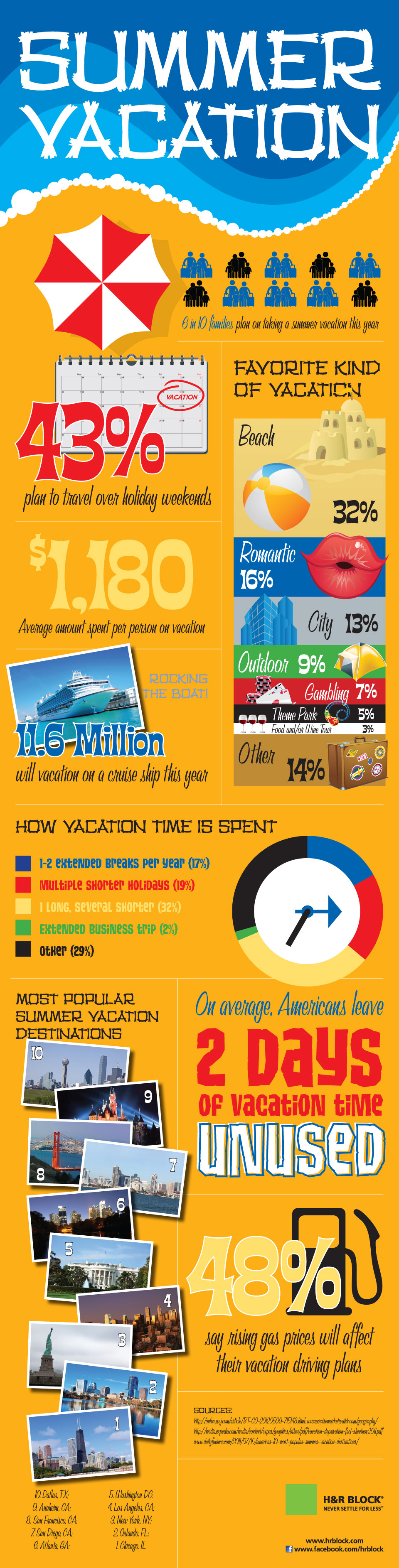 Summer Vacation Infographic
