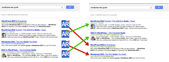 AuthorRank SERP